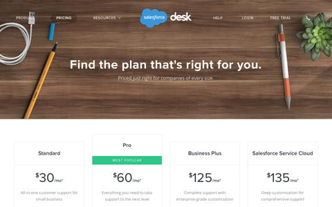 Screenshot of Pricing Page desk.com - Pricing Plans |  				Desk.com - captured Oct. 2, 2015