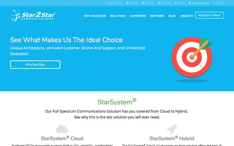 Screenshot of Home Page star2star.com - Star2Star Communications: Business VoIP, Complete Unified Communication Solutions & More - captured Aug. 30, 2018