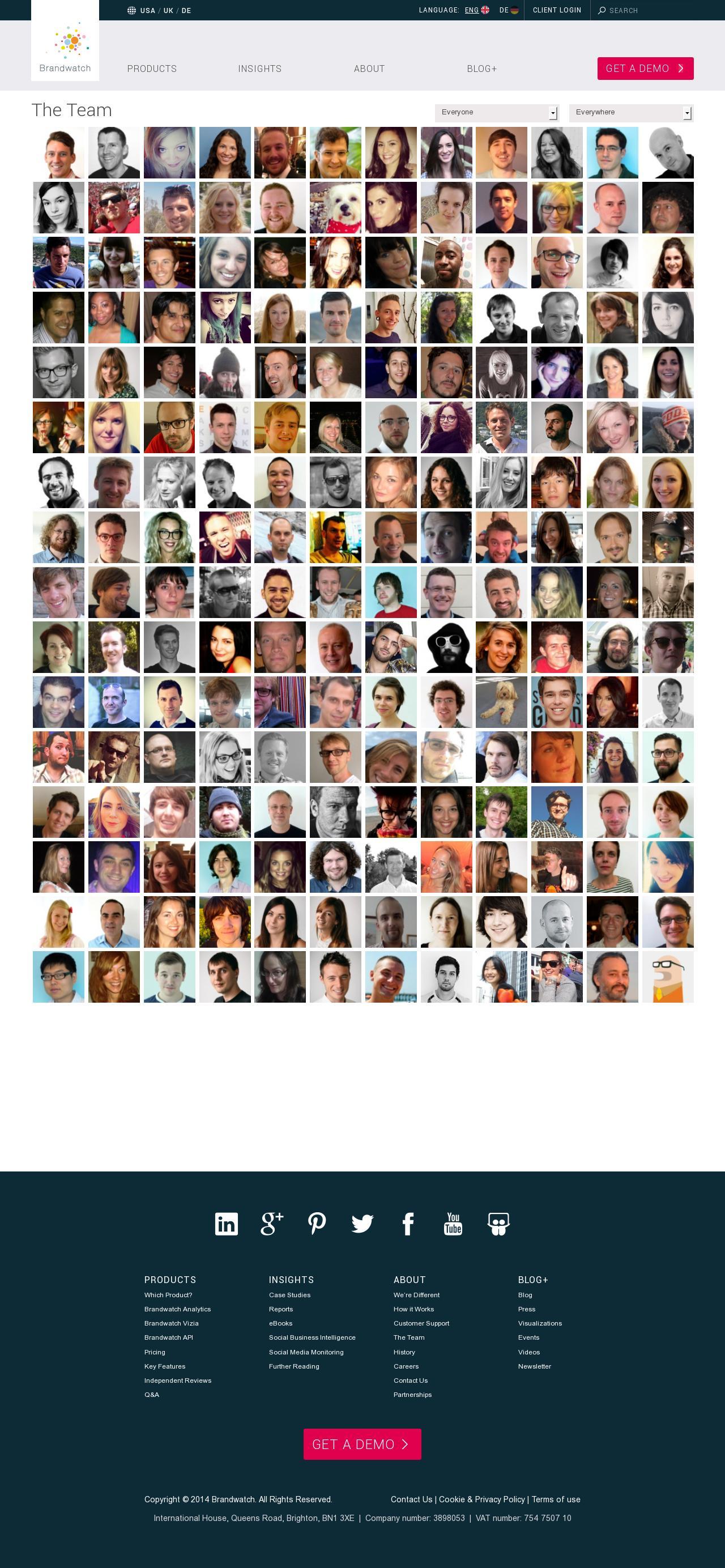 Screenshot of brandwatch.com - Team Members Archive - Brandwatch - captured July 21, 2014