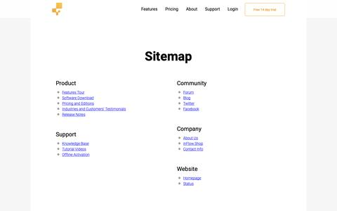 Screenshot of Site Map Page inflowinventory.com - inFlow Inventory Managment Software System Sitemap - captured Sept. 28, 2018