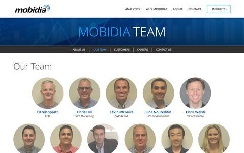 Screenshot of Team Page mobidia.com - Our Team | Mobidia - captured Oct. 30, 2014