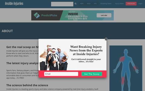 Screenshot of Contact Page insideinjuries.com - About - Inside Injuries : Inside Injuries - captured Sept. 19, 2018