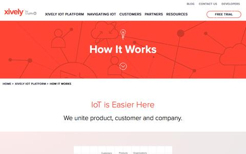 How It Works | Xively by LogMeIn