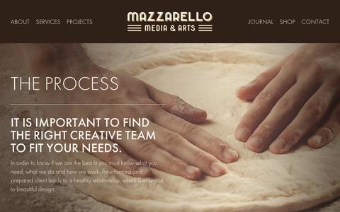 Screenshot of Services Page mazzarello.com - Process — Mazzarello Media & Arts - captured Oct. 17, 2018