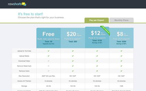 Screenshot of Pricing Page rawshorts.com - RawShorts - Explainer Video Software - captured Sept. 23, 2014