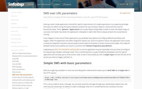 SMS over URL parameters · SMS API | Infobip