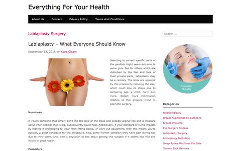 Labiaplasty Surgery – Everything For Your Health