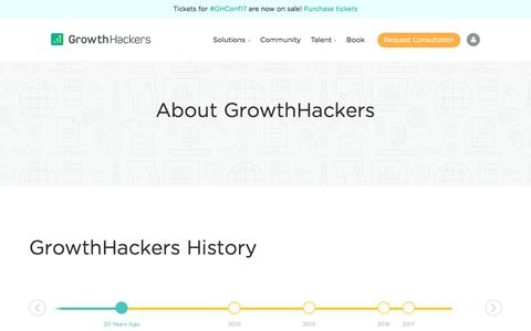 GrowthHackers - About