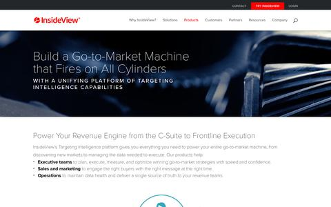 Screenshot of Products Page insideview.com - Go-to-Market Solutions | Go-to-Market Sales and Marketing Strategy Platform | InsideView - captured April 25, 2018