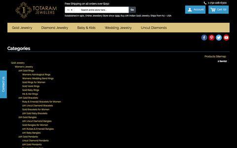 Screenshot of Site Map Page totaram.com - Site Map - captured Oct. 10, 2017