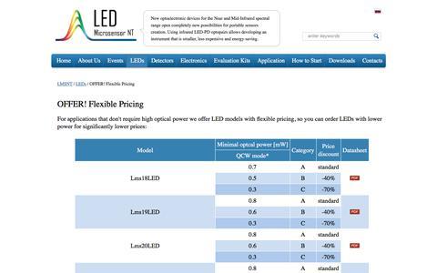 Screenshot of Pricing Page lmsnt.com - OFFER! Flexible Pricing - captured Sept. 25, 2018