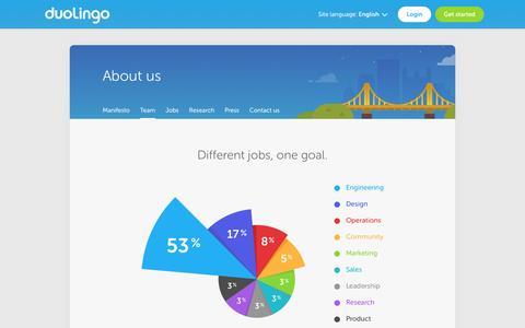 Team - Duolingo