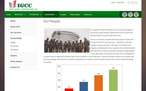 Screenshot of Team Page igccgroup.com - Our People - captured Dec. 19, 2015