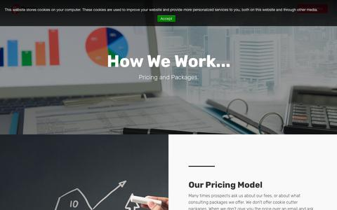 Screenshot of Pricing Page pepperinboundmarketing.com - (2) New Messages! - captured Jan. 21, 2019