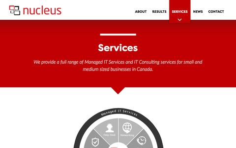 Screenshot of Services Page yournucleus.ca - Services | Nucleus, Managed IT Services Across Canada - captured Dec. 2, 2016