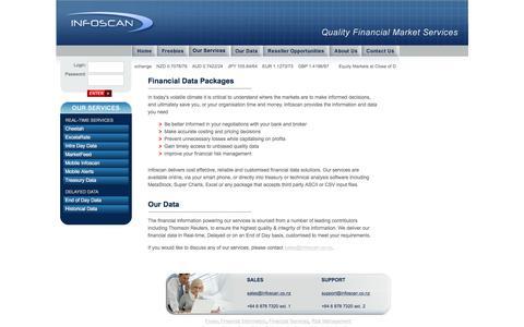 Screenshot of infoscan.co.nz - Financial data, financial services, financial information, forex, forex trading, fx, NZD - captured June 16, 2016