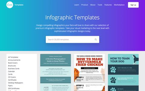 Infographic Templates - Canva