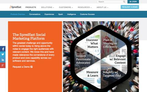 Screenshot of Products Page spredfast.com - Social Media Marketing Platform | Tools | Monitor | Listen | Engage - captured Oct. 22, 2014