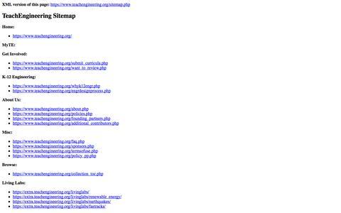 Screenshot of Site Map Page teachengineering.org - TE Sitemap - www.TeachEngineering.org - captured Nov. 3, 2014