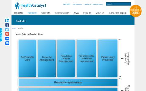 Screenshot of Products Page healthcatalyst.com - Health Catalyst Products and Services - captured July 18, 2014