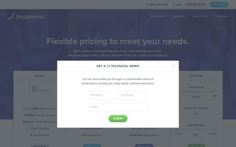 Pricing - Deskmetrics