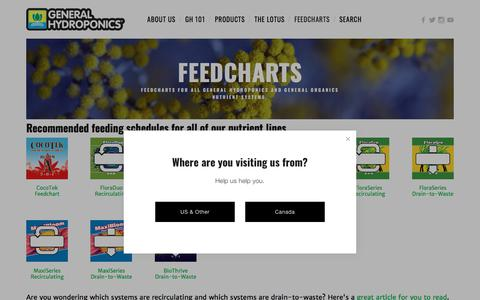 Feedcharts — General Hydroponics
