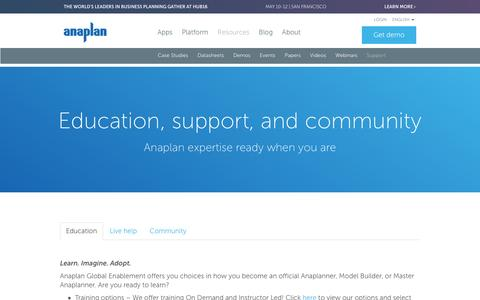 Screenshot of Support Page anaplan.com - Anaplan Education, Support and Community: expertise ready when you are - captured April 22, 2016