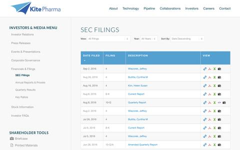 Kite Pharma, Inc. | SEC Filings