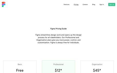 Screenshot of Pricing Page figma.com - Pricing & Plans For Professional Teams.  Figma is free for individuals. - captured June 21, 2018