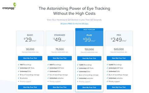 Screenshot of Pricing Page crazyegg.com - A/B Testing & Heatmaps - Crazy Egg Website Optimization Software - captured Feb. 1, 2019