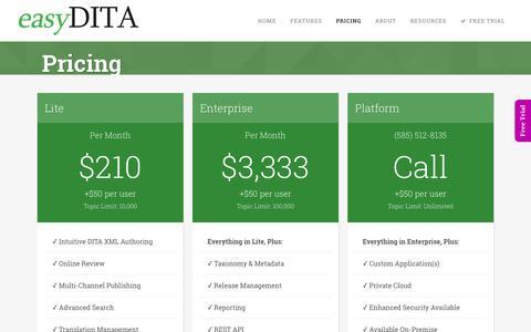 Screenshot of Pricing Page easydita.com - easyDITA     Pricing - captured Feb. 11, 2016