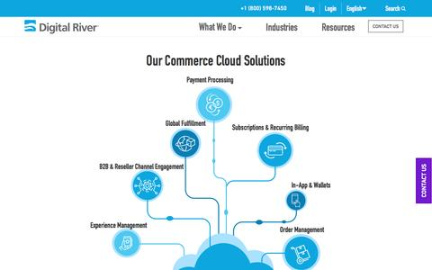 Commerce Cloud - Digital River