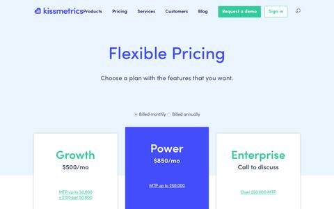 Screenshot of Pricing Page kissmetrics.com - Pricing   Kissmetrics - captured May 9, 2017