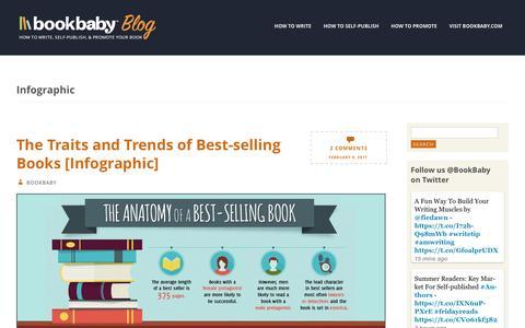 Screenshot of Blog bookbaby.com - Infographic | BookBaby Blog - captured Feb. 27, 2017