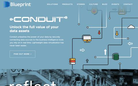 Screenshot of Products Page bpcs.com - Products by Blueprint | Blueprint, Architecting Your Digital Future - captured Aug. 16, 2019
