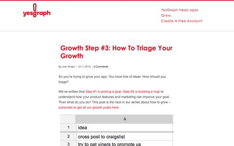 YesGraph Blog | YesGraph Helps Your App Grow