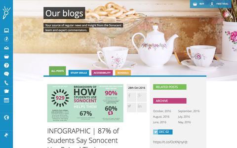Screenshot of Blog sonocent.com - Blog US |  Sonocent - captured Dec. 3, 2016