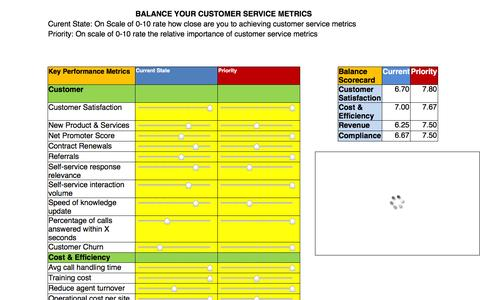 Screenshot of Landing Page kana.com - Metrics Scorecard Full List 7.xlsx - captured Aug. 15, 2016