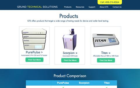 Screenshot of Products Page grundtech.com - Pioneers of 2-pin ESD testing | Grund Tecnical Solutions - captured Sept. 30, 2018