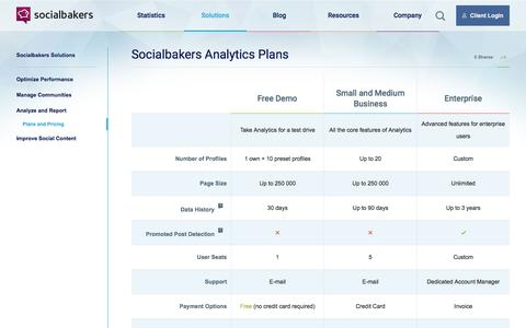 Screenshot of Pricing Page socialbakers.com - Socialbakers Analytics Plans | Socialbakers - captured June 18, 2016