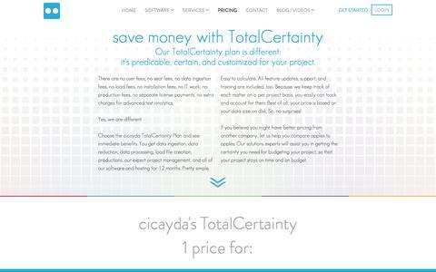 Screenshot of Pricing Page cicayda.com - pricing @cicayda - captured Sept. 13, 2014