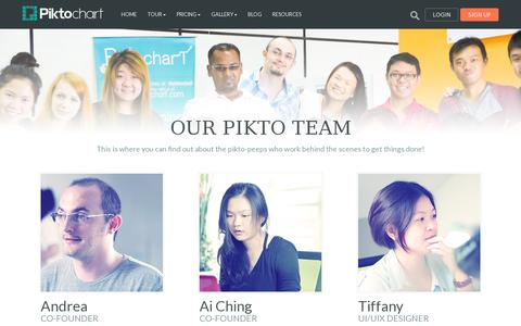 Screenshot of Team Page piktochart.com - Piktochart Infographics - Our Team - captured July 21, 2014