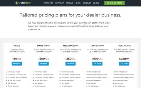 Screenshot of Pricing Page autochart.io - Plans and Pricing - Autochart - captured May 31, 2017