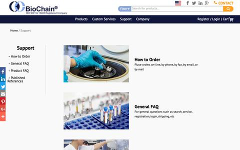 Screenshot of Support Page biochain.com - Support - BioChain Institute Inc. - captured Oct. 5, 2018