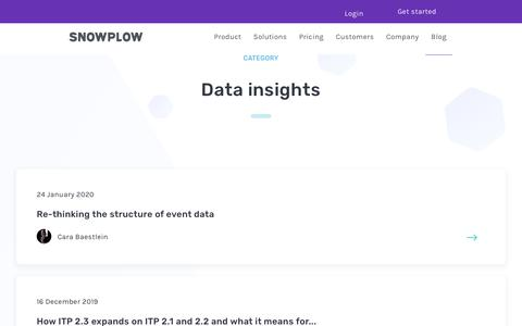 Screenshot of Blog snowplowanalytics.com - Blog – Data Insights - captured Feb. 10, 2020