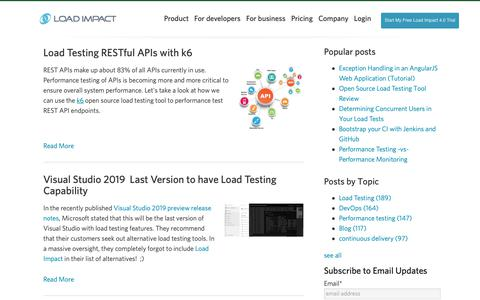 Screenshot of Blog loadimpact.com - Load Impact | Blog About Performance, Development and Testing - captured Jan. 2, 2019
