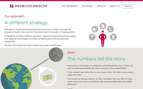 RedBrick Health – Why RedBrick?