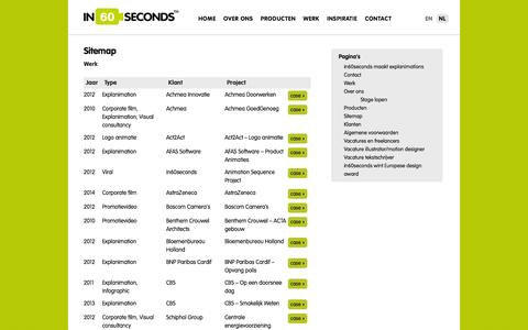 Screenshot of Site Map Page in60seconds.nl - Sitemap - in60seconds - captured Sept. 30, 2014