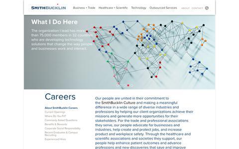 Screenshot of Jobs Page smithbucklin.com - SmithBucklin Careers   SmithBucklin - captured Oct. 19, 2018