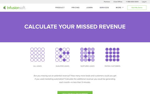 ROI Calculator | Infusionsoft